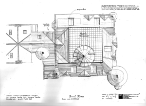 Finalised draft of our plans for dunans castle elevated for Final fortress blueprints
